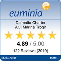 Euminia